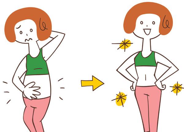 Metabolizmayı hızlandırmak yaşlandırıyor 1