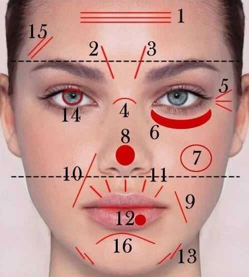 Yüzünüzdeki Kırışıklıklar Neyin Habercisi 1